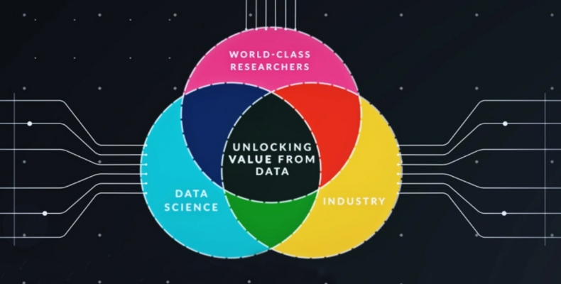 The-Data-Lab-industry-research